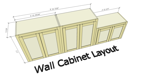 Cabinet Layout