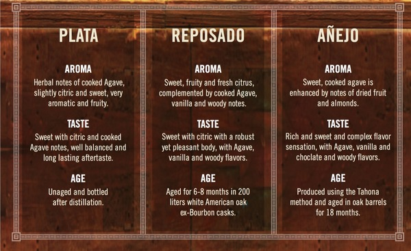 Altos Añejo Tequila