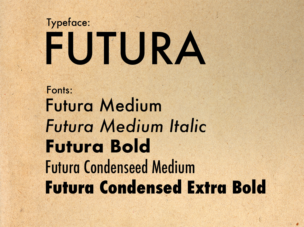 A Primer on Typography for Non-Designers | Man Made DIY | Crafts for Men